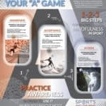 Bringing Your A Game Every Time - Infographic
